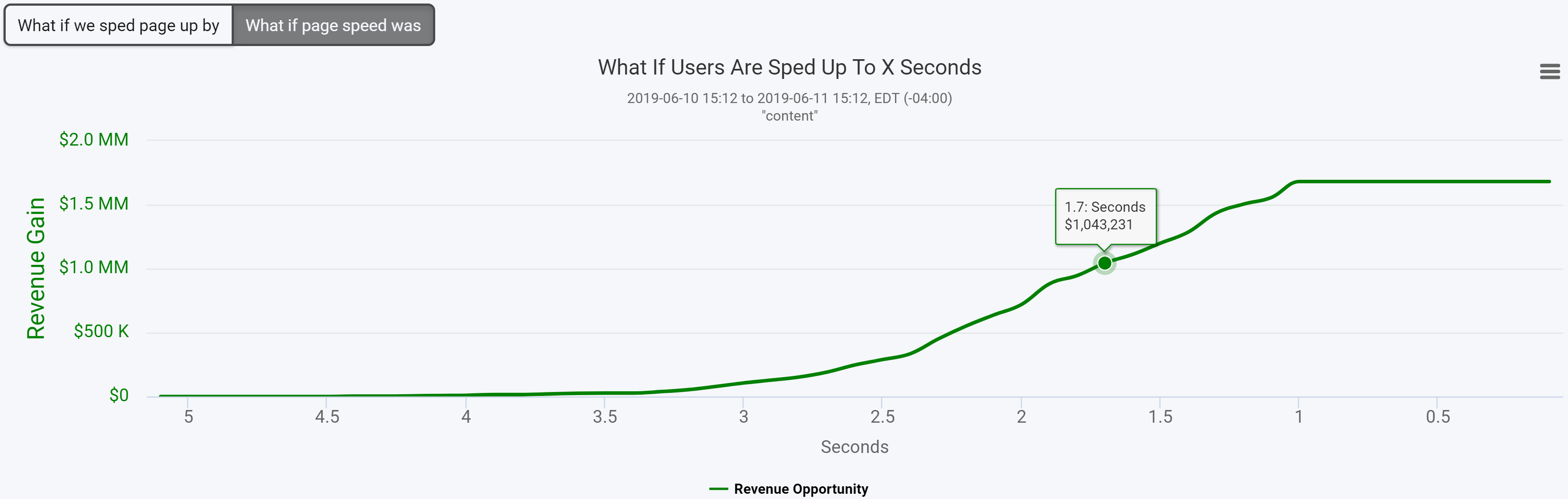 8_What_is_Users_are_Sped_Up_TO_X_Seconds.png